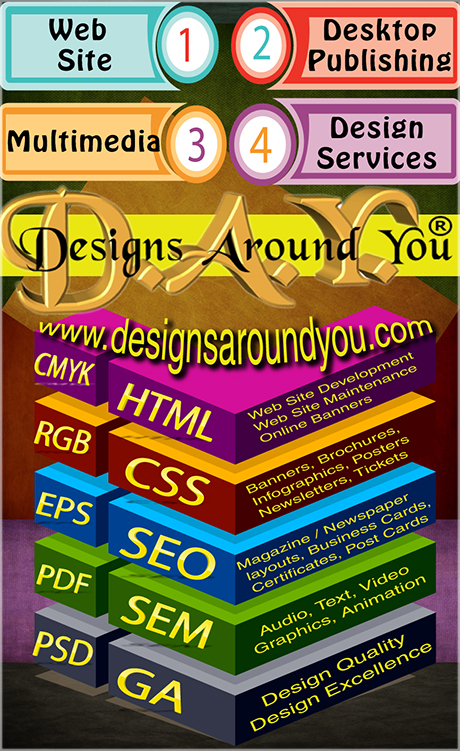 Designs Around You Infographic